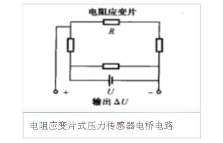 力觉传感器工作原理_力觉传感器应用