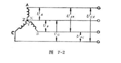 三相交流電分析,相電流和線電流的區別