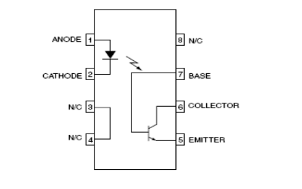 EL20X和EL21X紅外發射二極管的數據手冊免費下載