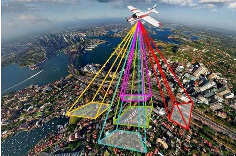 无人机是怎样打开智慧城市的开局的