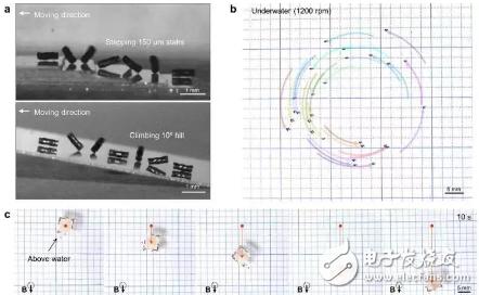 磁性软机器人的简单操作方法概述