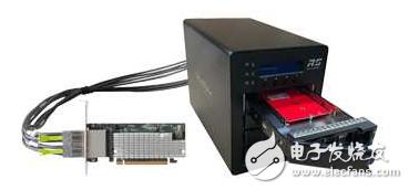 HighPoint NVMe存储解决方案SSD 6540M扩展了其外部NVMe产品线