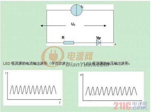 如何进行仿真测试LED恒流源的电子负载