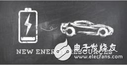 宝马采购793亿元动力电池 未来将要为热门车型提...