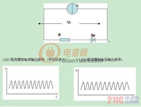 LED恒流源的特性以及CR-LED的工作原理解析