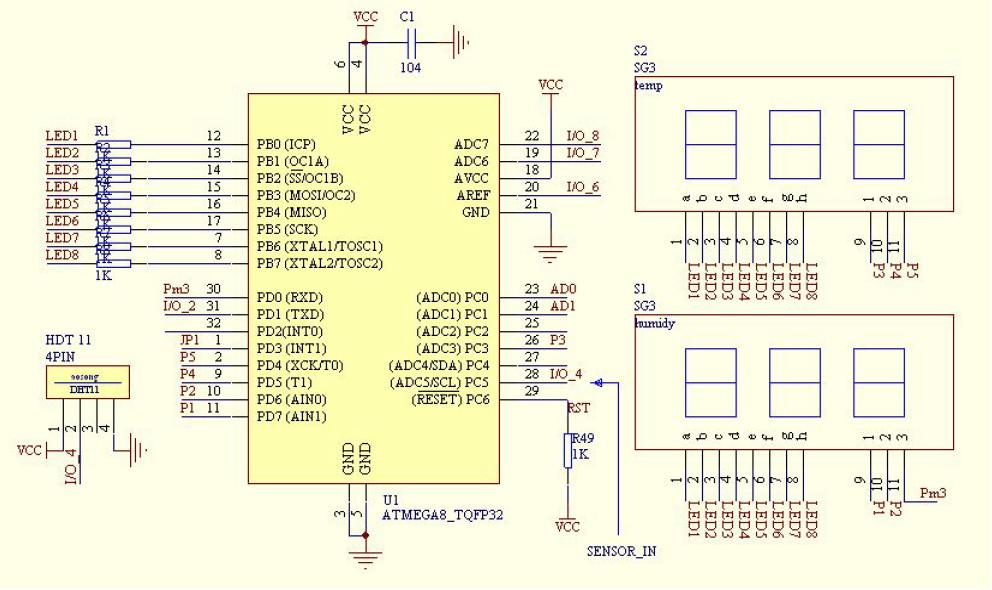 DHT11数字湿温度传感器的数据和原理及应用说明及源代码免费下载