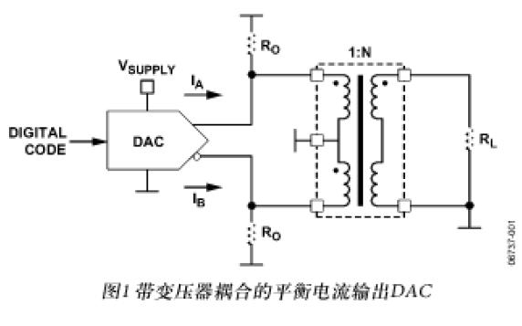 使用平衡电流输出DAC驱动中心抽头变压器的应用说明