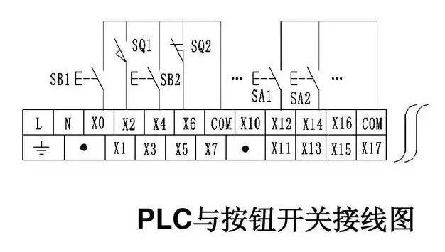 PLC的输入端,输出端常见的接线