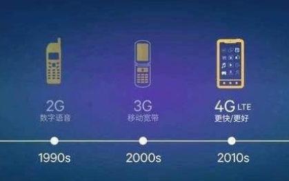 5G时代的四大应用领域,你分得清VR和AR吗?