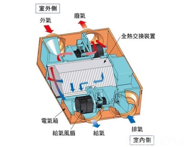 热交换器工作原理_热交换器清洗方法