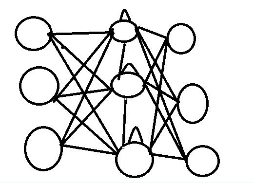 你懂不懂什么是神经网络