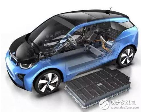 电池是解决电动车最大痛点续航问题的关键点