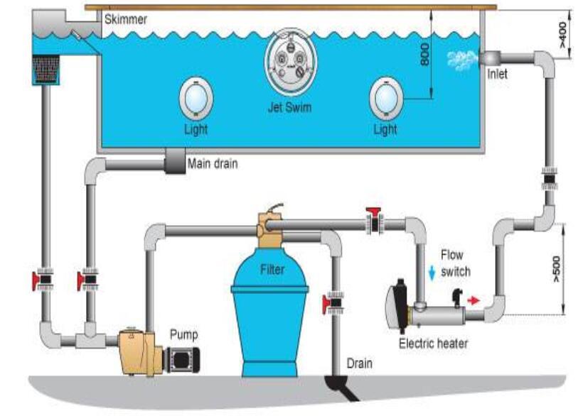 全热交换器安装方法