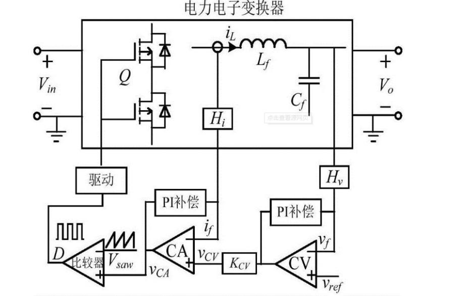 电力电子变换器PWM策略与电流控制技术PDF电子书免费下载