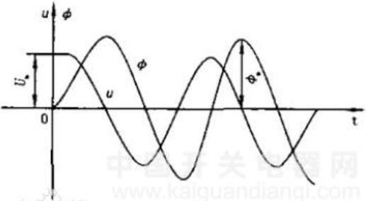 励磁涌流是什么_励磁涌流危害