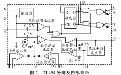 使用TL494芯片设计的升压型DCDC稳压电源的详细资料说明