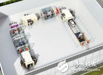 赛加得传感器在汽车生产以及零部件制造过程中的应用解析