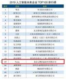 """eNet研究院发布""""2019人工智能未来企业TOP100""""榜单"""