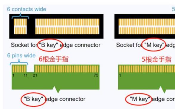 如何选择最适合自己的固态硬盘