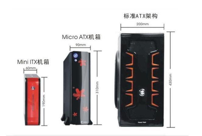 台式电脑的机箱应该如何选择?机箱有什么样的作用