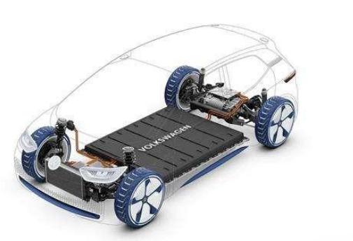 推荐:电动汽车目前还不够完美,它有哪些缺点呢