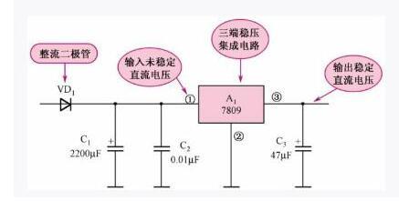 三端稳压集成电路典型应用电路