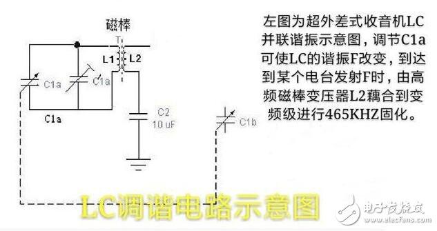输入调谐电路图分析