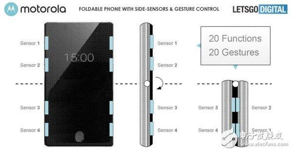 摩托罗拉Razr 2折叠屏手机专利曝光,搭乘8个触摸传感器