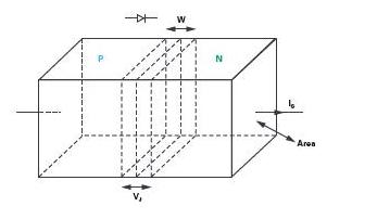 实验:PN结电容与电压的关系