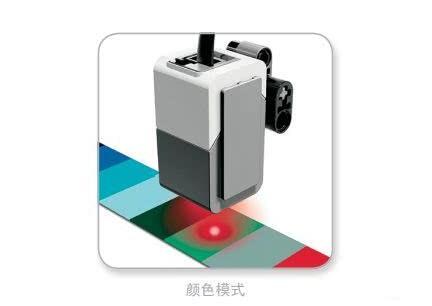 ev3颜色传感器能够识别几种颜色