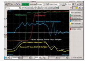 高速pcb设计中的信号上升时间是如何定义的