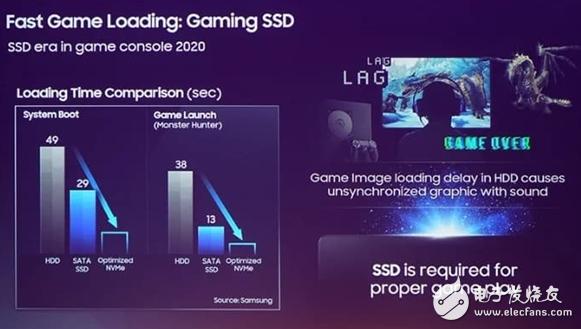 索尼PS5和微软Xbox Scarlett将搭载NVMe SSD 减少声画延迟现象