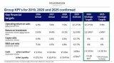 大众集团2025战略确定,投资回报率要超过14%