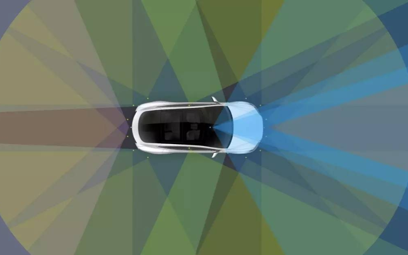 赛迪顾问李珂:我国汽车智能传感器产业的发展现状、...