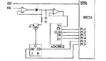 使用CCD傳感器實現信號數據采集及處理的論文免費下載