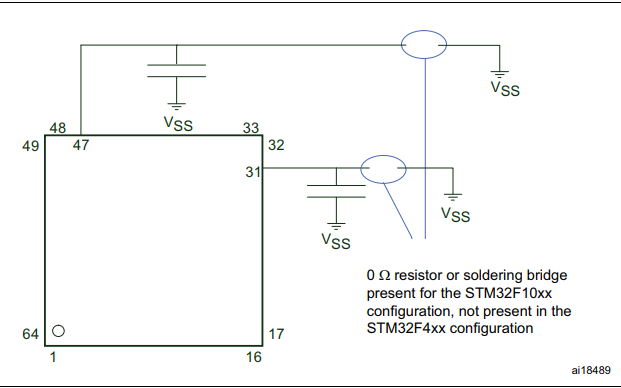 STM32F405xx和STM32F407xx微控制器的数据手册免费下载