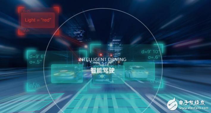 人工智能是实现自动驾驶汽车的关键所在 是推动自动...