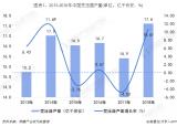 变压器行业内部竞争激烈 2024年将超5400亿