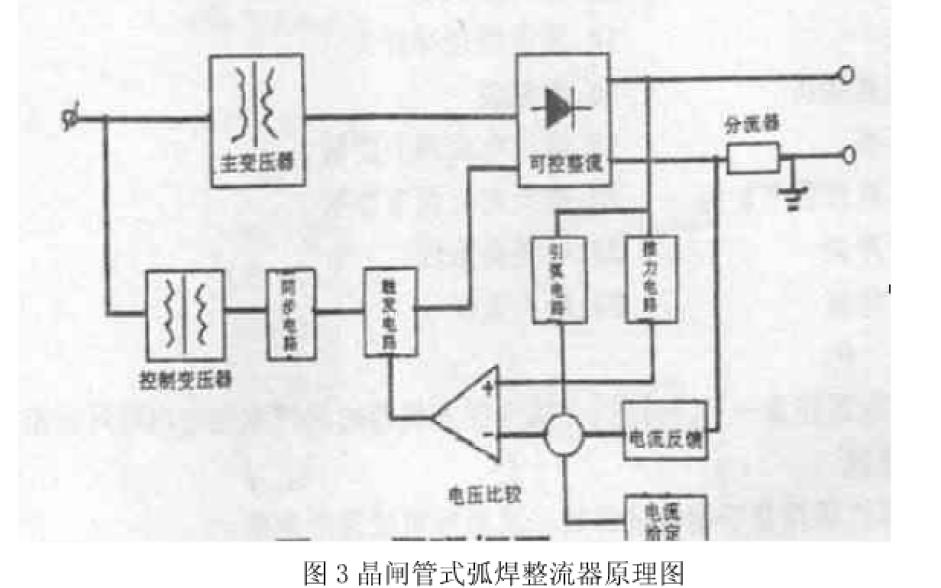 ZX5-400晶闸管整流弧焊机的电路原理分析论文