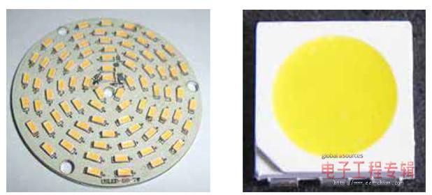 线性高压LED驱动方案