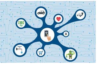 物联网对电子商务有什么影响