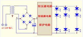 基于一种适用于SSL产品的LED控制电路设计