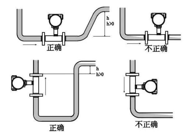 涡轮流量计的优缺点_涡轮流量计安装要求