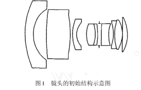 如何设计CCD摄像机大视场光学镜头提高摄像机的成像质量