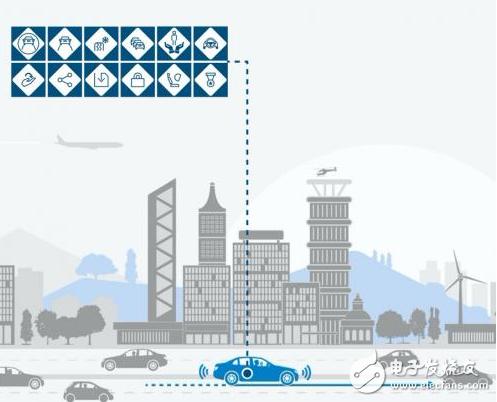 安全是自动驾驶汽车发展的重点 以减少交通事故的出...