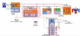 应用放大器在设计HEV/EV汽车动力电池管理系统中的重要性分析