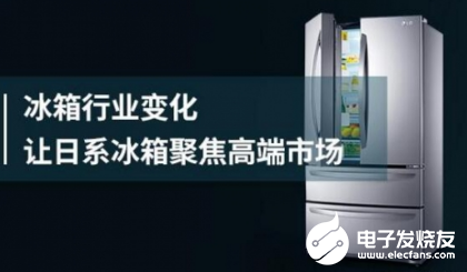 随着国产冰箱品牌的崛起 日系冰箱市场份额逐渐缩减