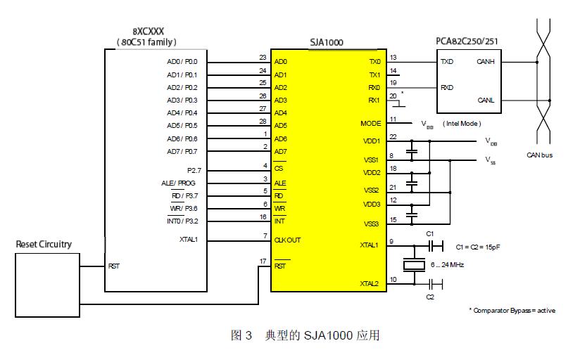 SJA1000独立CAN控制器的应用指南资料免费下载
