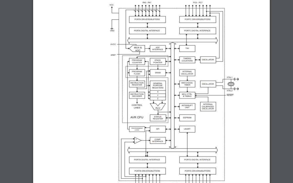 ATMEGA32A低功耗CMOS 8位微控制器的数据手册免费下载