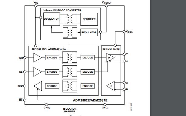 ADM2582E和ADM2587E收发器的数据手册免费下载